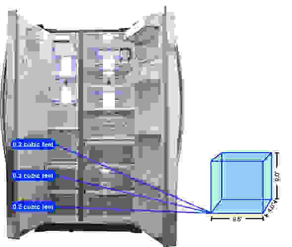 Freezer Door Storage Graph