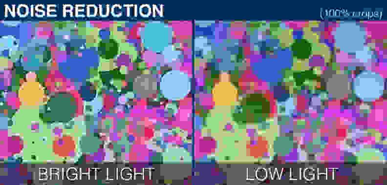 SONY-Z3-COMPACT-NOISE-CROPS.jpg