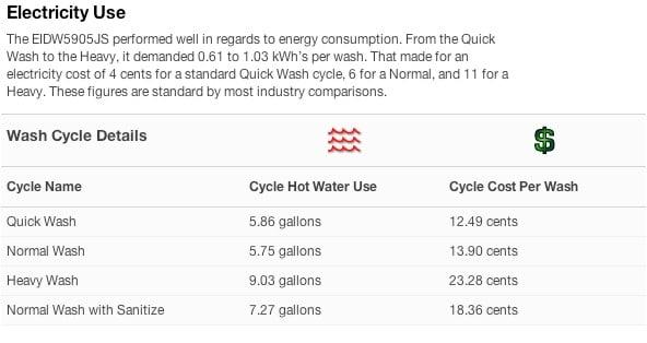electricity use.jpg