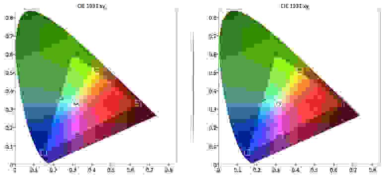 KDL-32R420B-Color-Gamut.jpg