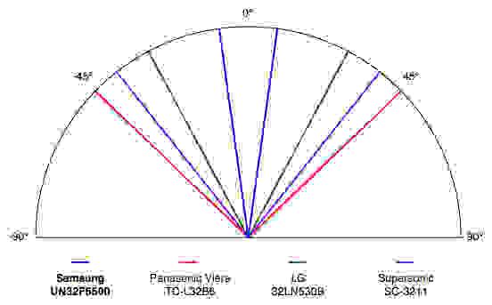 Viewing-Angle.jpg