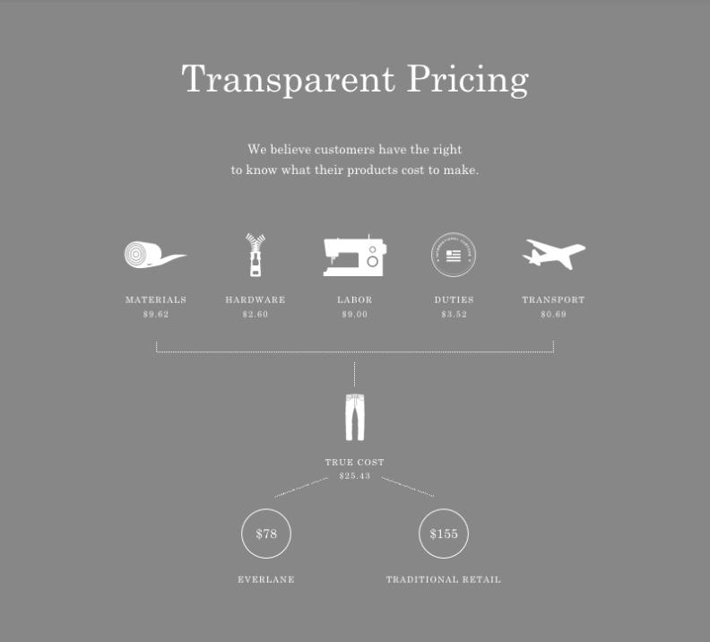 Everlane Transparent Pricing
