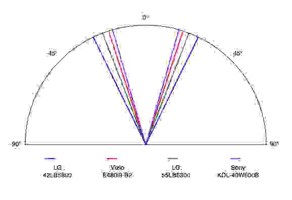 LG-42LB5800-viewing.jpg