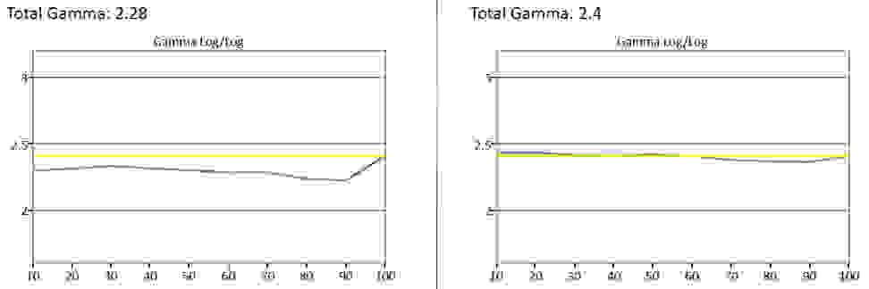 Samsung-JS8500-Gamma