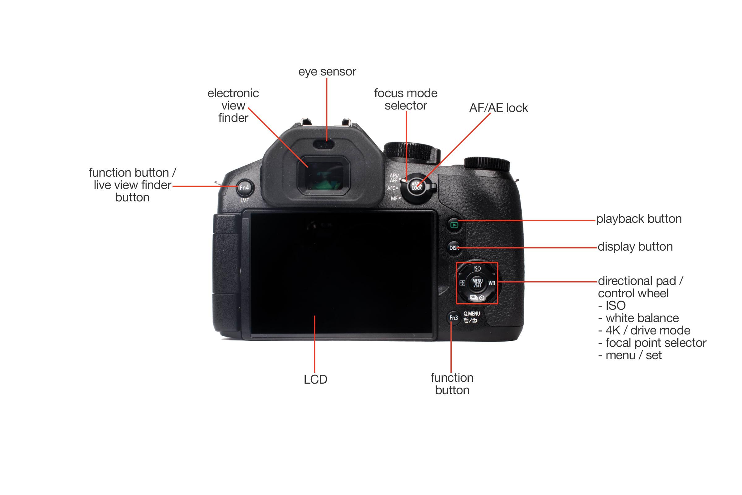 Rear view of the Panasonic Lumix DMC-FZ300.