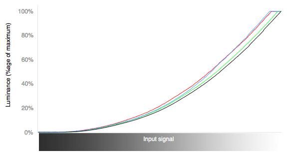 F6800-Curves.jpg