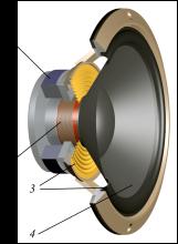 Dynamic loudspeaker
