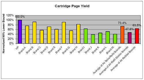HP-Page-Yield.jpg