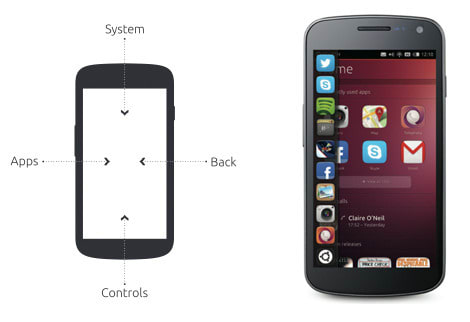ubuntucontrol.jpg
