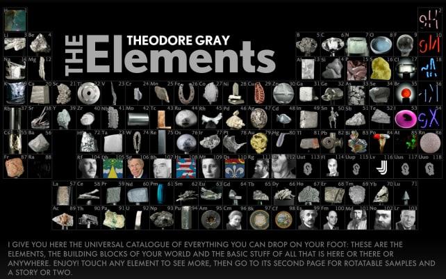the-elements.jpg