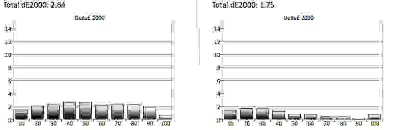 LG-47LB6000-Grayscale-Error.jpg