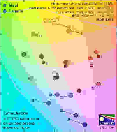 Z812-Vid-30lux-ColorER.jpg