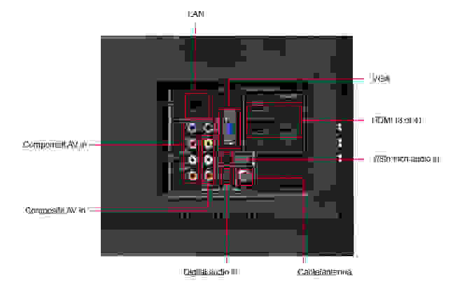 Toshiba-40G300U-ports-back.jpg
