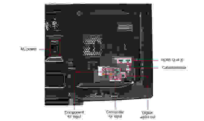Panasonic-TC-P42S2-ports-back.jpg