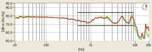 MonoPrice-Enhanced-Bass-Hi-Fi-MEP-933-frequency-response.jpg