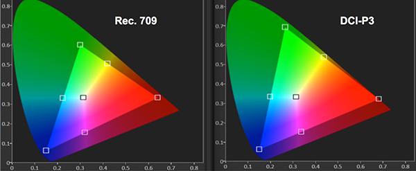 Colorspace 08776a07cfb1b70adf413a2faa478f7617855ab124f81f52999a0e096914dbfa