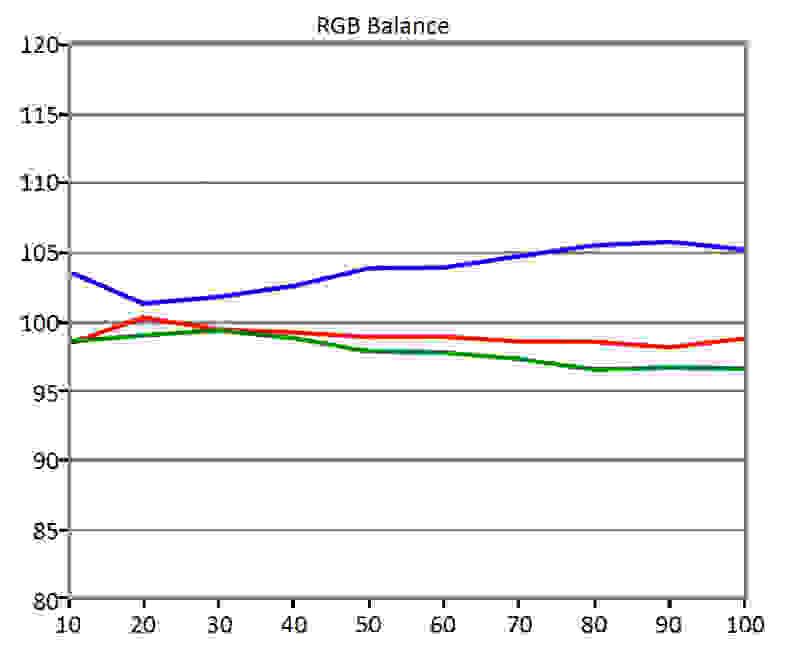 BenQ-XL2430T-RGB-Balance.jpg