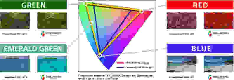 triluminos-sony-quantum-dot.jpg