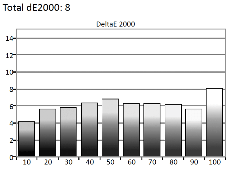 Philips-288P6-Grayscale.jpg