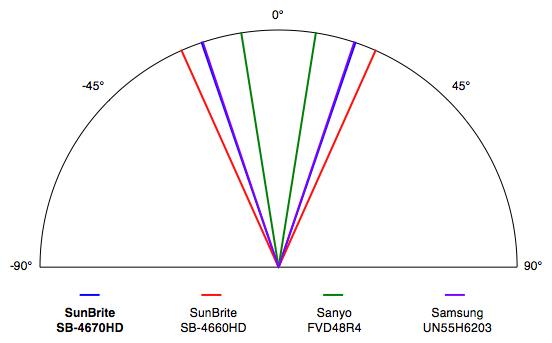 SunBrite-4670HD-VA.jpg
