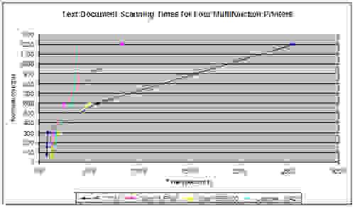 Scan-Chart.jpg