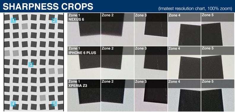 GOOGLE-NEXUS-6-SHARPNESS-CROPS.jpg
