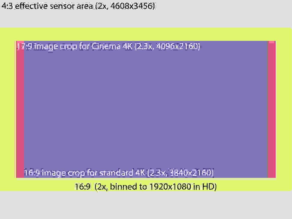 sensorsize-01.jpg