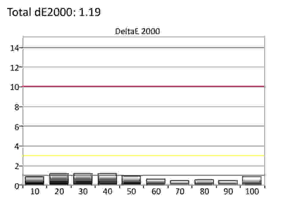 Vizio-PQ-SDR-Grayscale