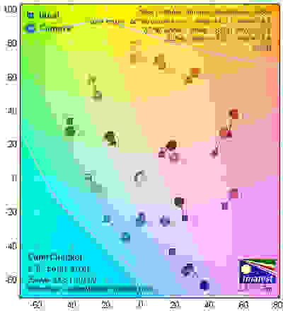 nikon-d300-color-chart2.jpg