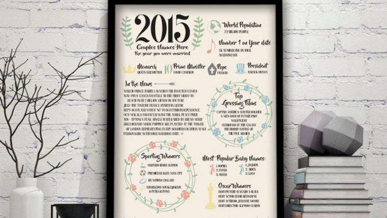 year married poster