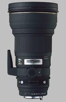 1sigma300f28.jpg