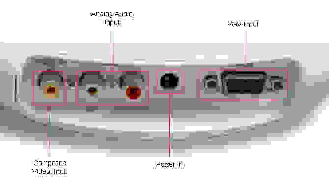 Input Ports Callout