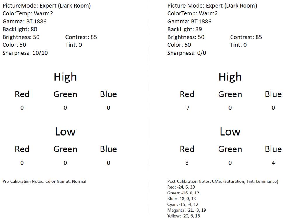 LG-B6-Calibration