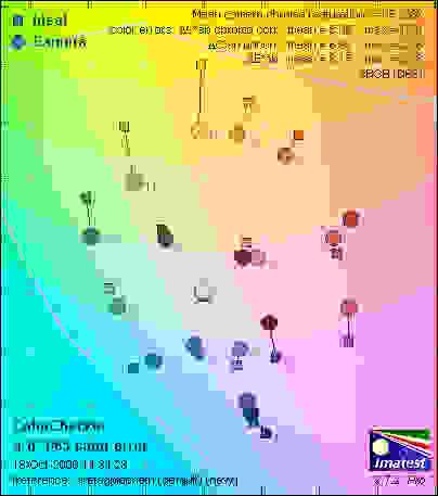 Canon-EOS-50D-color-graph.jpg