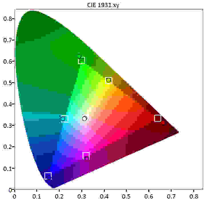 CalibratedDark-Color-Gamut