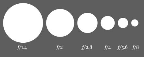 Aperture_diagram.png