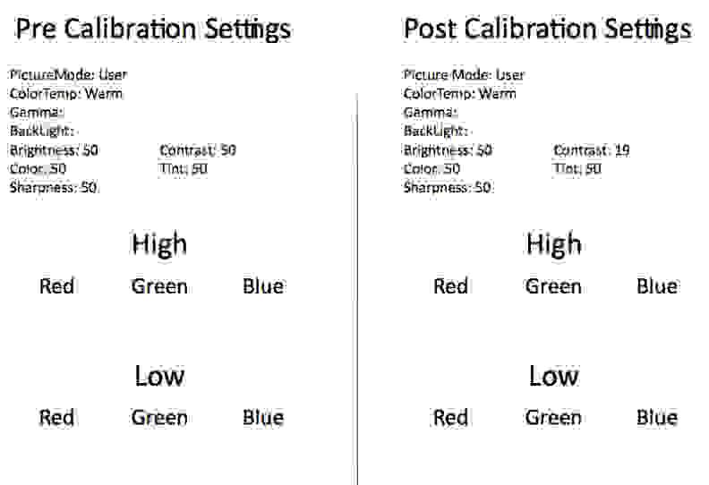 Hisense-32H3-Calibration.jpg