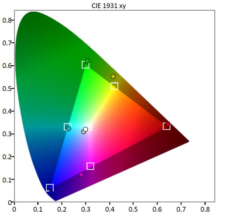 BenQ-RL2755HM-Color-Gamut.jpg