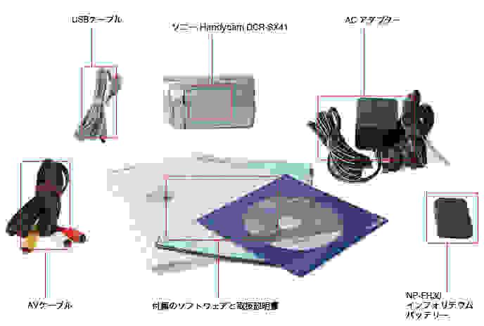 Sony_DCR-SX41_Box.jpg