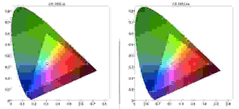LG-LB560B-Color-Gamut.jpg