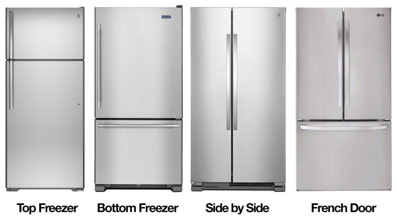 Types of Refrigerators