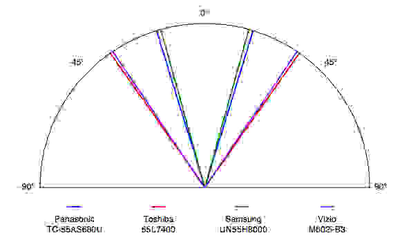 TC-55AS680U-Viewing-Angle.jpg