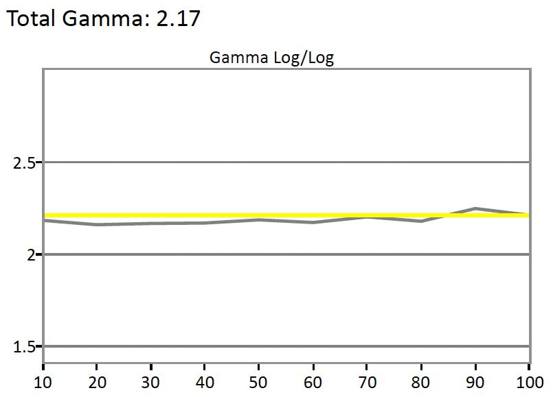 LG-65EC9700-Gamma.jpg
