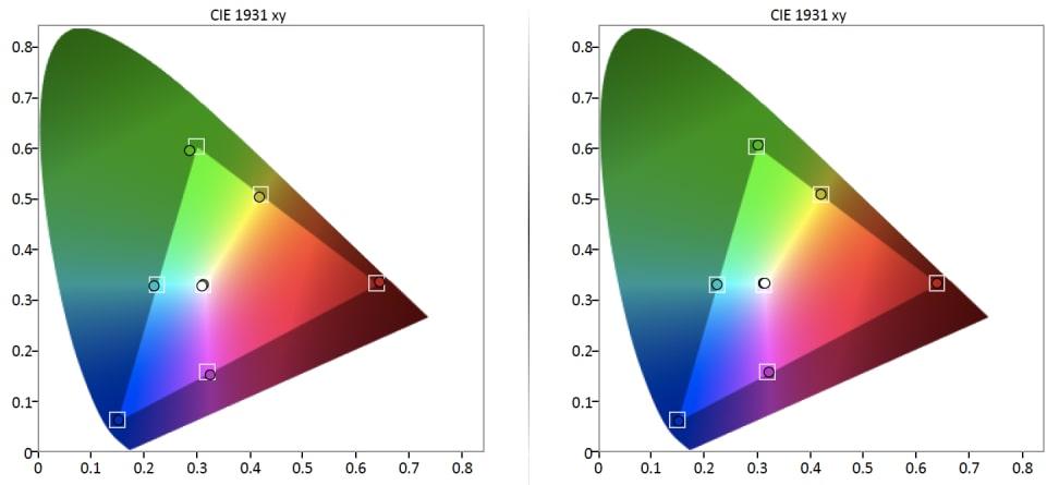 HU9000-color-gamut-2.jpg