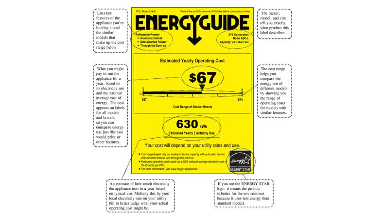 EnergyGuide_label