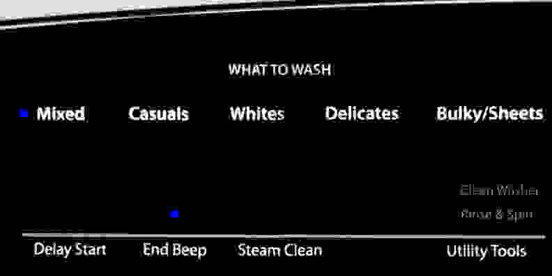 What to Wash