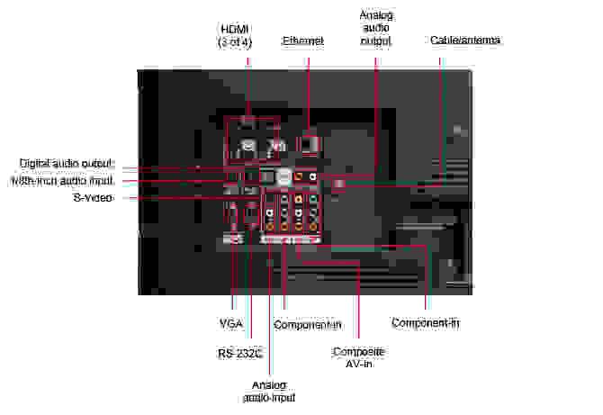 Sharp-LC-40LE700-ports-back.jpg