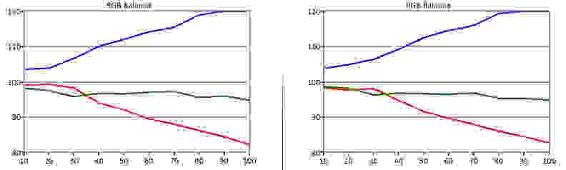 Hisense-55H7G-RGB-Balance.jpg