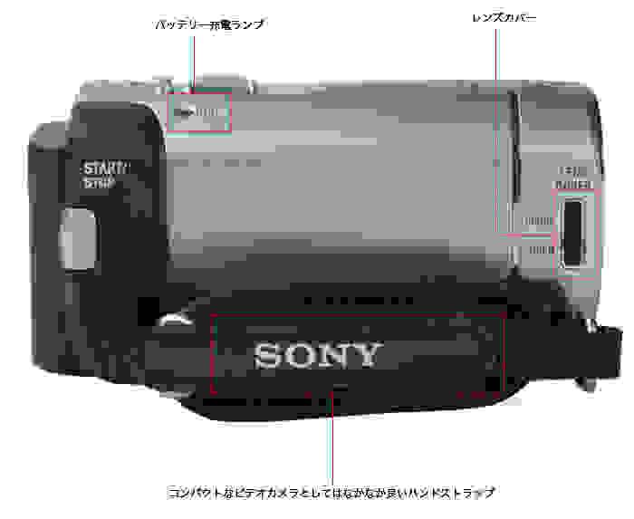 Sony_DCR-SX41_Right.jpg