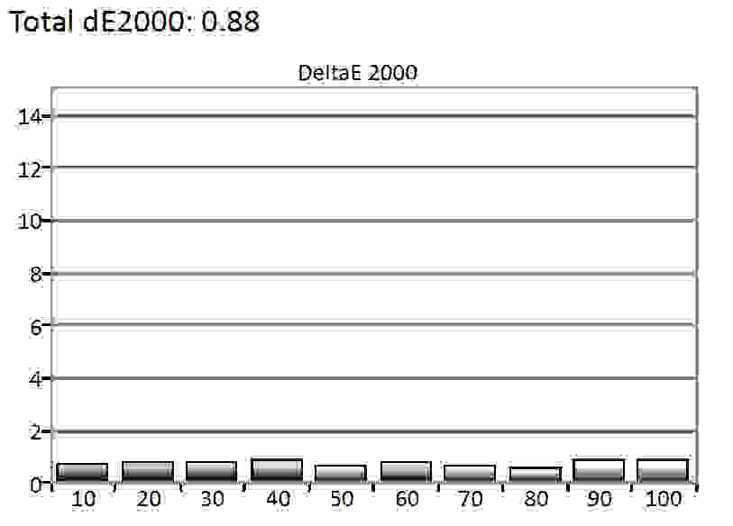 LG-65EC9700-Grayscale-Error.jpg